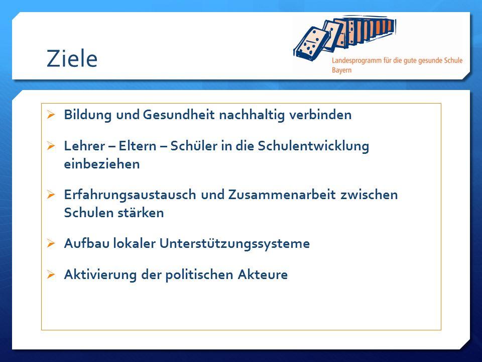 Ansprechpartner in den Regionen Selb: Carsten Hentschel: hentschel@ggs-bayern.dehentschel@ggs-bayern.de Bamberg: Doris Pfeuffer: pfeuffer@ggs-bayern.depfeuffer@ggs-bayern.de Erlangen: Thomas Krapp: krapp@ggs-bayern.dekrapp@ggs-bayern.de Nürnberg: Dr.