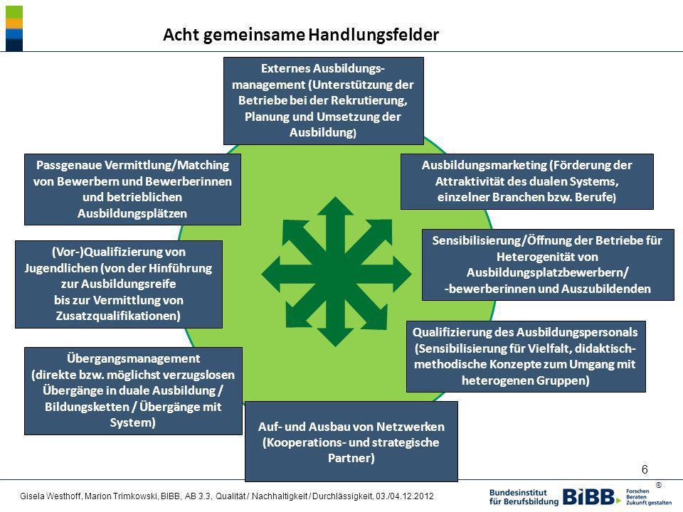 ® Ausbildungsmarketing (Förderung der Attraktivität des dualen Systems, einzelner Branchen bzw. Berufe ) Sensibilisierung/Öffnung der Betriebe für Het