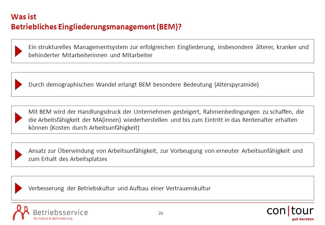 20 Was ist Betriebliches Eingliederungsmanagement (BEM)? Ein strukturelles Managementsystem zur erfolgreichen Eingliederung, insbesondere älterer, kra