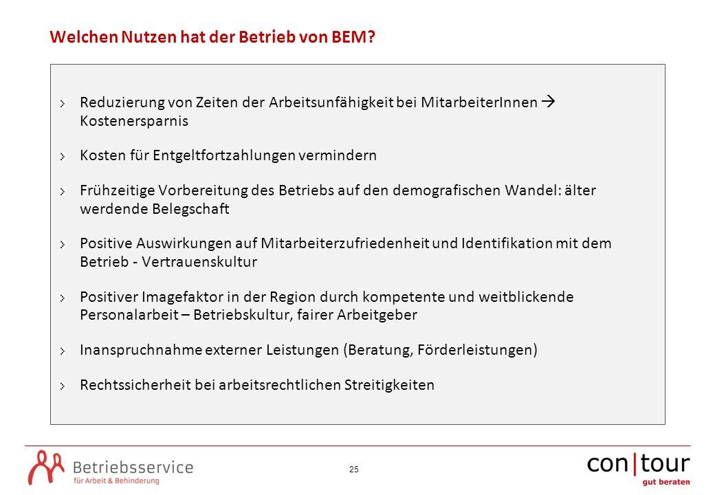 25 Welchen Nutzen hat der Betrieb von BEM? Reduzierung von Zeiten der Arbeitsunfähigkeit bei MitarbeiterInnen Kostenersparnis Kosten für Entgeltfortza