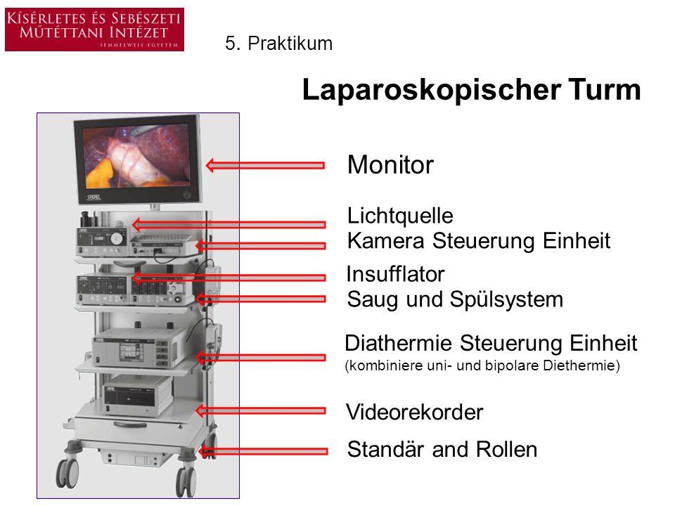 5. Praktikum Anschluß der Optik Programm Knopfen Zoom- Ring Fokus-Ring Kamera-Schalt Kabel Kamera