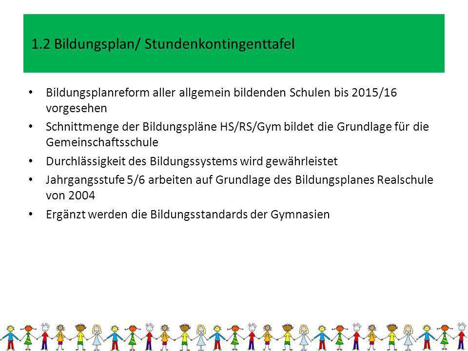 Bildungsplanreform aller allgemein bildenden Schulen bis 2015/16 vorgesehen Schnittmenge der Bildungspläne HS/RS/Gym bildet die Grundlage für die Geme