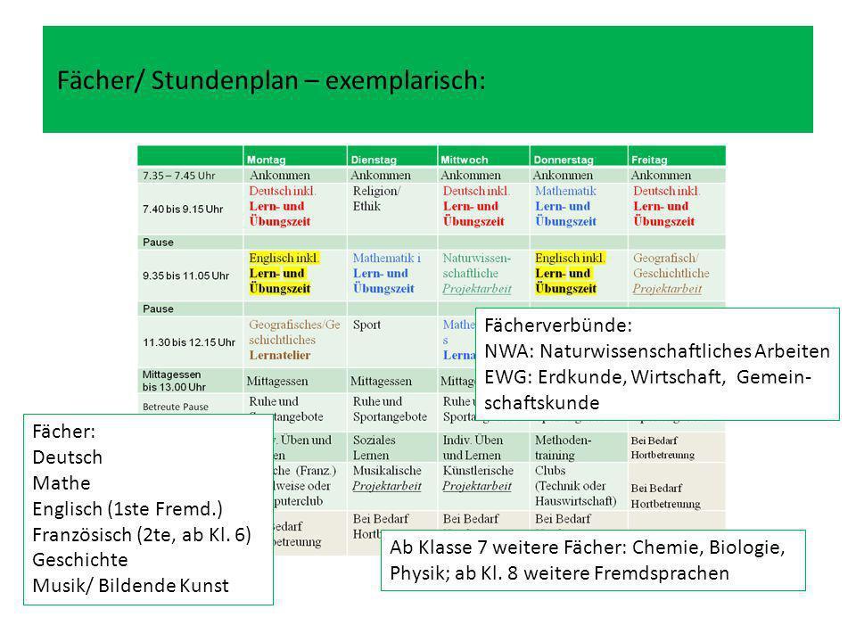 Fächer/ Stundenplan – exemplarisch: Fächerverbünde: NWA: Naturwissenschaftliches Arbeiten EWG: Erdkunde, Wirtschaft, Gemein- schaftskunde Fächer: Deut