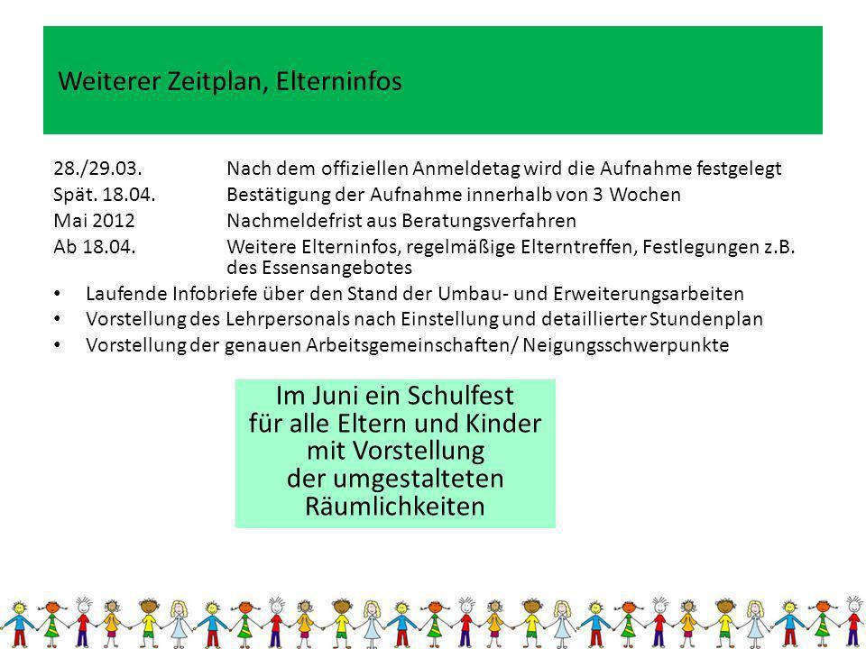 Weiterer Zeitplan, Elterninfos 28./29.03.Nach dem offiziellen Anmeldetag wird die Aufnahme festgelegt Spät. 18.04.Bestätigung der Aufnahme innerhalb v