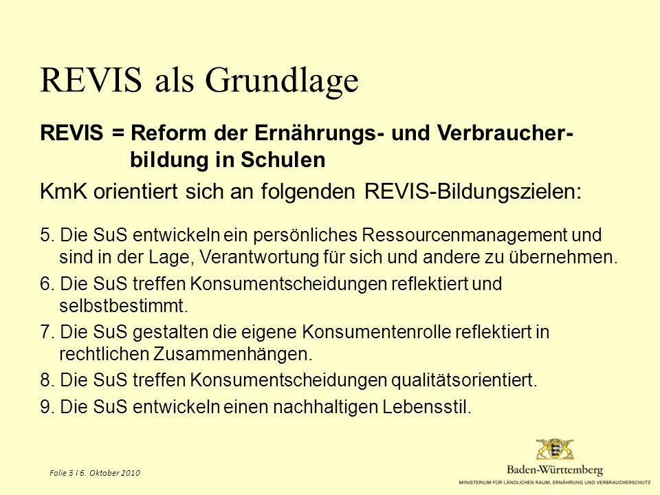 Einsatzbereiche und Evaluation Der Ordner MoKi wurde in NRW bereits in vielen Grundschulen eingesetzt, wissenschaftlich von der Universität Paderborn evaluiert und überarbeitet.