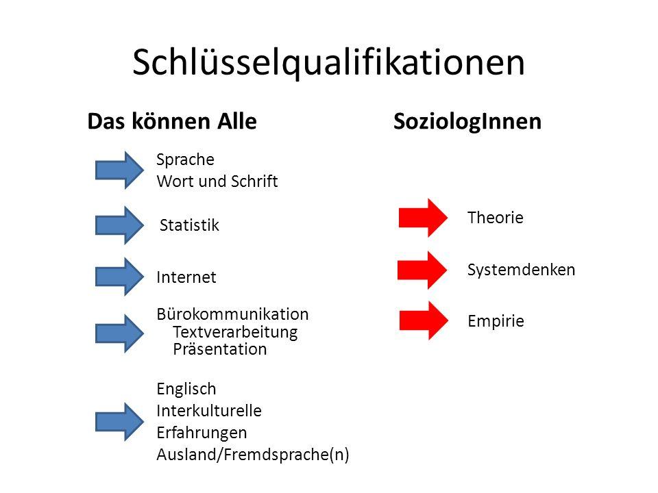 Schlüsselqualifikationen Sprache Wort und Schrift Internet Bürokommunikation Textverarbeitung Präsentation Englisch Interkulturelle Erfahrungen Auslan