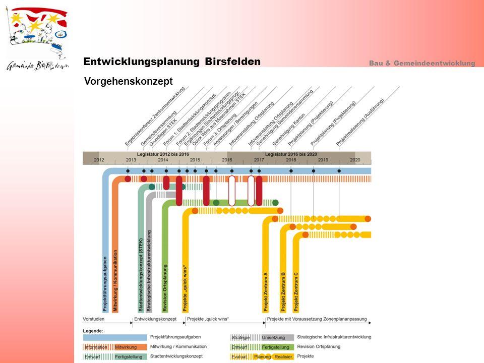 Entwicklungsplanung Birsfelden Bau & Gemeindeentwicklung Vorgehenskonzept