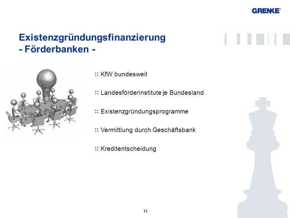 11 Existenzgründungsfinanzierung - Förderbanken - KfW bundesweit Landesförderinstitute je Bundesland Existenzgründungsprogramme Vermittlung durch Gesc