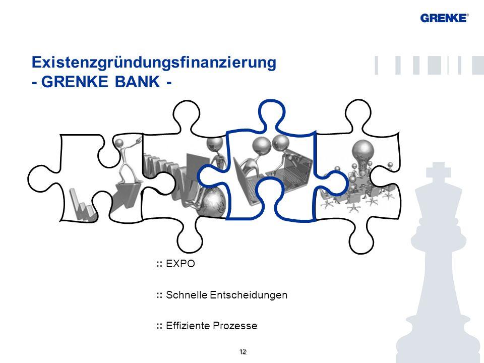 12 Existenzgründungsfinanzierung - GRENKE BANK - EXPO Schnelle Entscheidungen Effiziente Prozesse