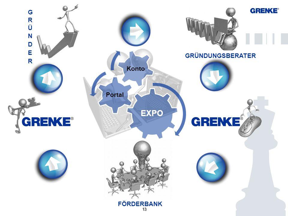 13 EXPO Portal Konto GRÜNDUNGSBERATER FÖRDERBANK