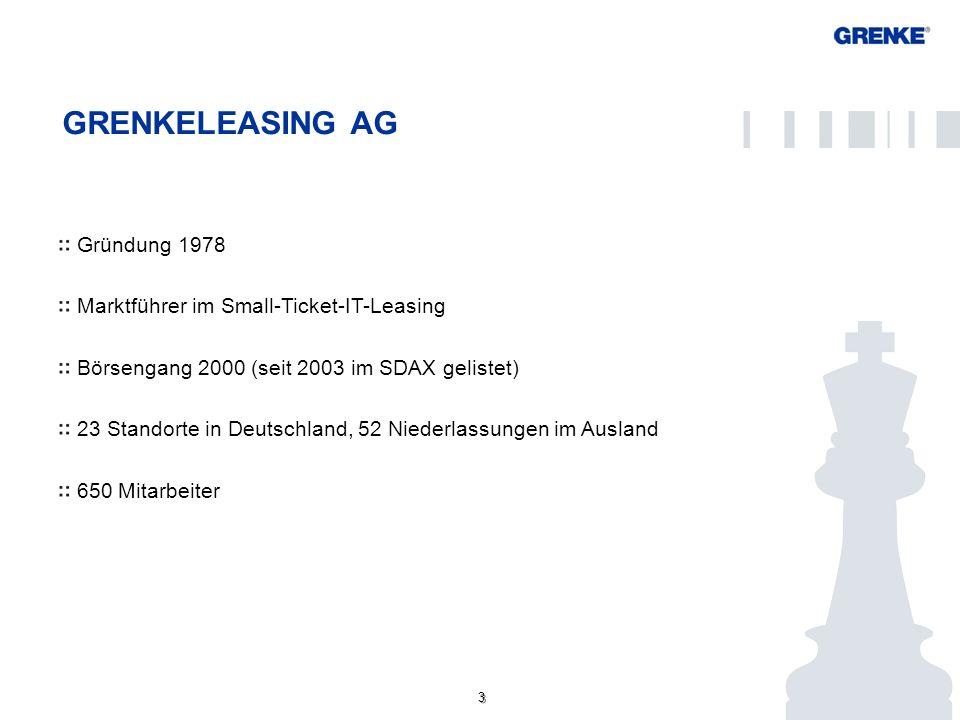 3 3 GRENKELEASING AG Gründung 1978 Marktführer im Small-Ticket-IT-Leasing Börsengang 2000 (seit 2003 im SDAX gelistet) 23 Standorte in Deutschland, 52