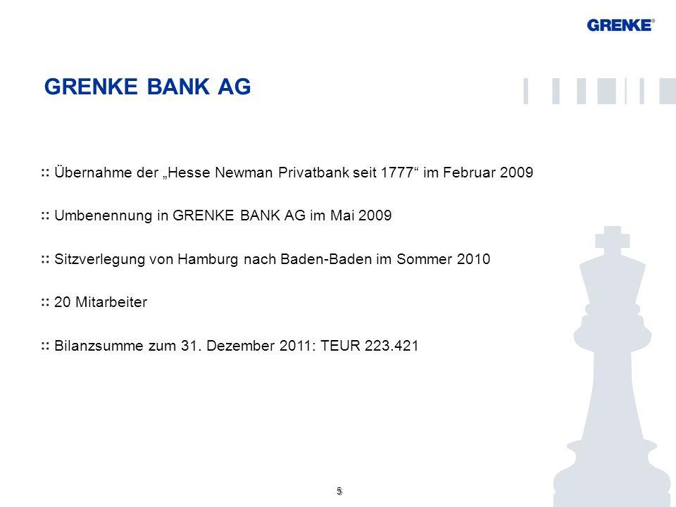 5 5 GRENKE BANK AG Übernahme der Hesse Newman Privatbank seit 1777 im Februar 2009 Umbenennung in GRENKE BANK AG im Mai 2009 Sitzverlegung von Hamburg