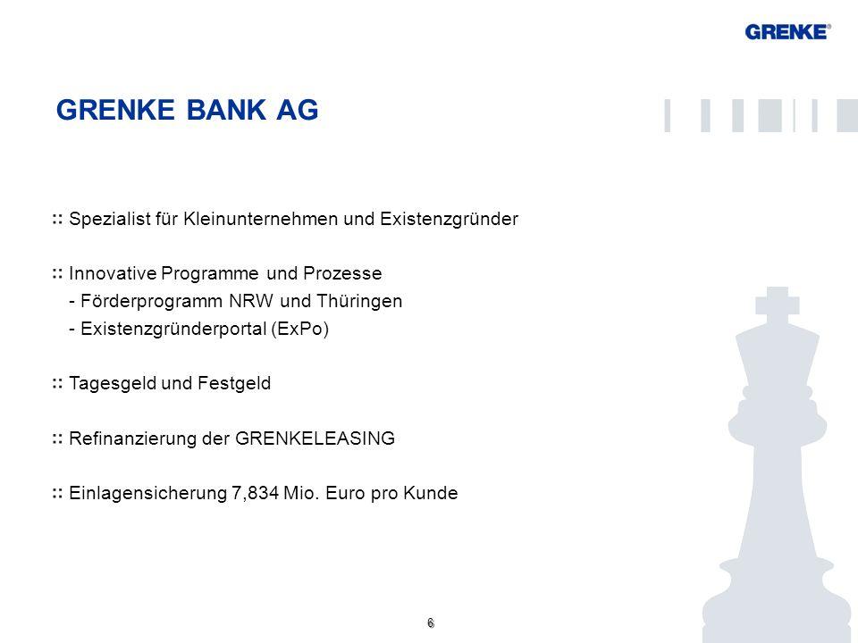 6 6 GRENKE BANK AG Spezialist für Kleinunternehmen und Existenzgründer Innovative Programme und Prozesse - Förderprogramm NRW und Thüringen - Existenz