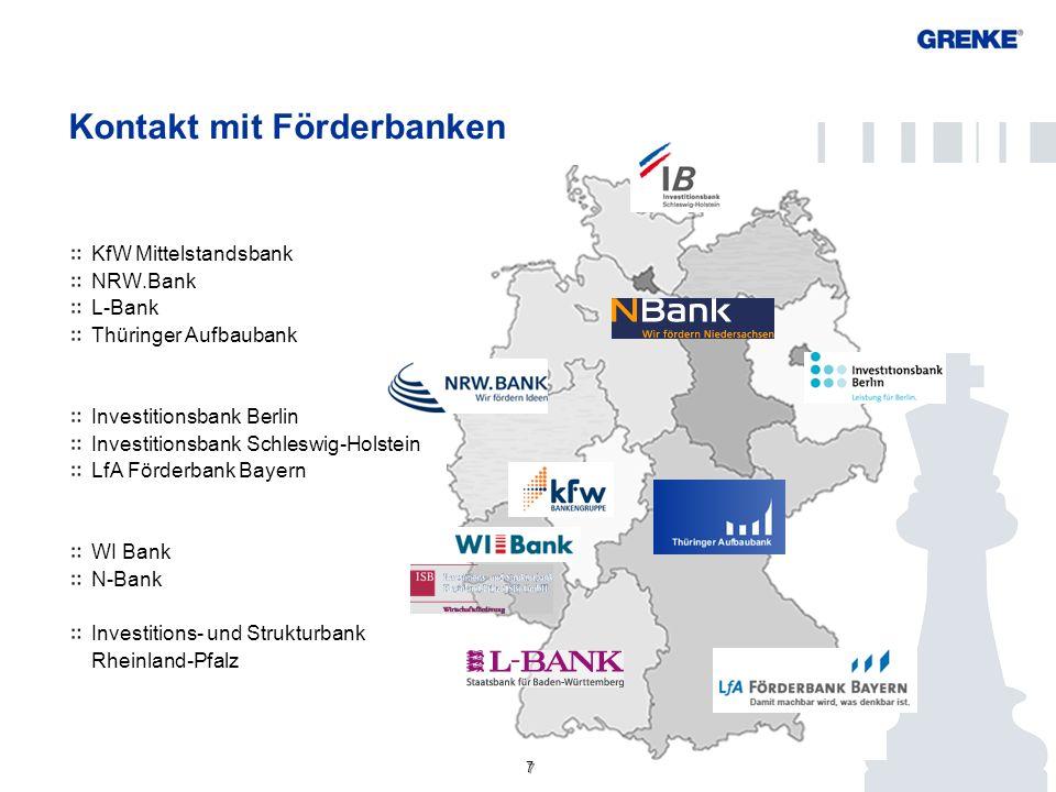 7 7 Kontakt mit Förderbanken KfW Mittelstandsbank NRW.Bank L-Bank Thüringer Aufbaubank Investitionsbank Berlin Investitionsbank Schleswig-Holstein LfA
