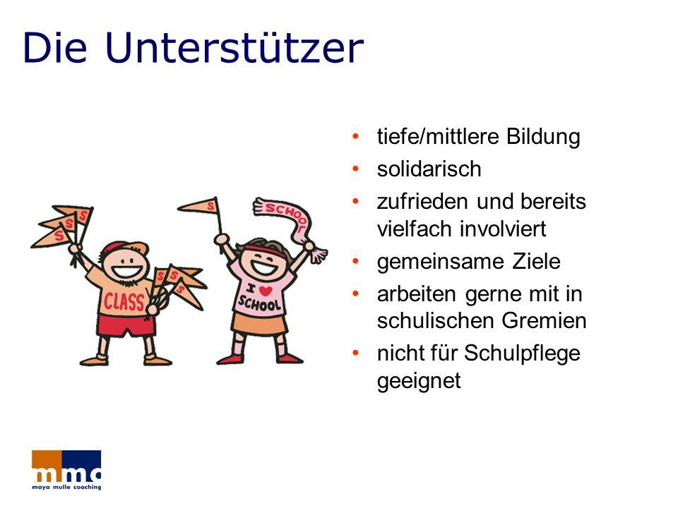 Die Unterstützer tiefe/mittlere Bildung solidarisch zufrieden und bereits vielfach involviert gemeinsame Ziele arbeiten gerne mit in schulischen Gremi