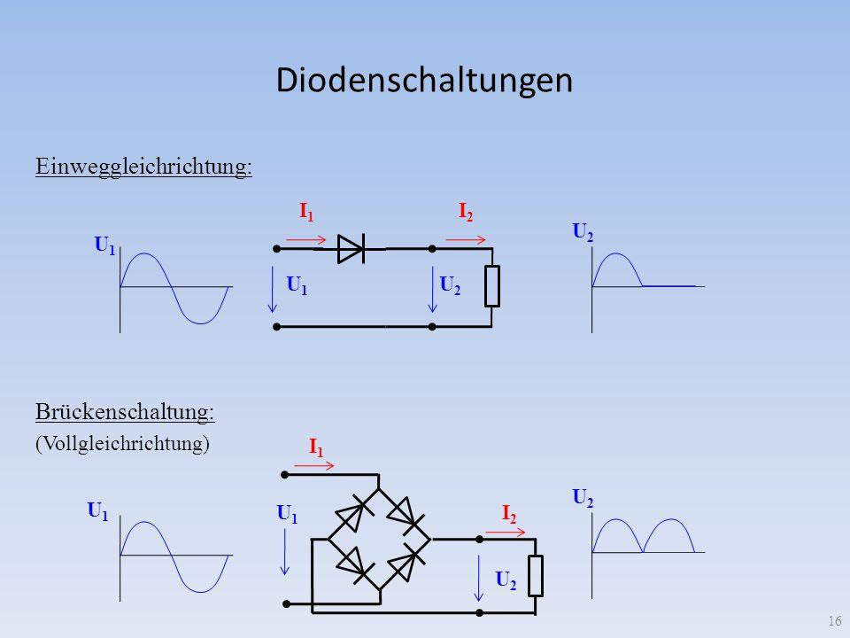 Diodenschaltungen U 1 U 2 I 1 I 2 Einweggleichrichtung: I 1 I 2 U 1 U 2 Brückenschaltung: U 1 U 2 (Vollgleichrichtung) 16