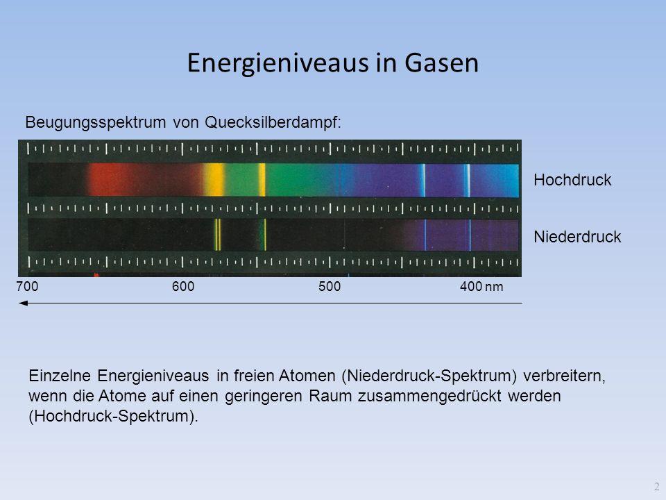 Energieniveaus in Gasen 2 Beugungsspektrum von Quecksilberdampf: Hochdruck Niederdruck 400 nm600700500 Einzelne Energieniveaus in freien Atomen (Niede
