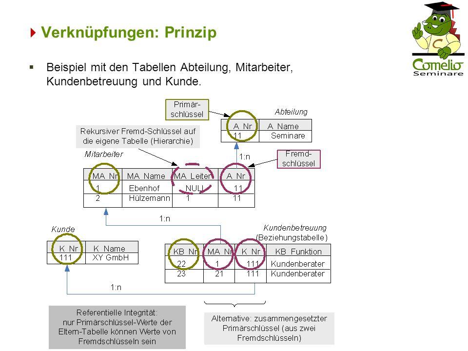 Verknüpfungen: Prinzip Beispiel mit den Tabellen Abteilung, Mitarbeiter, Kundenbetreuung und Kunde.