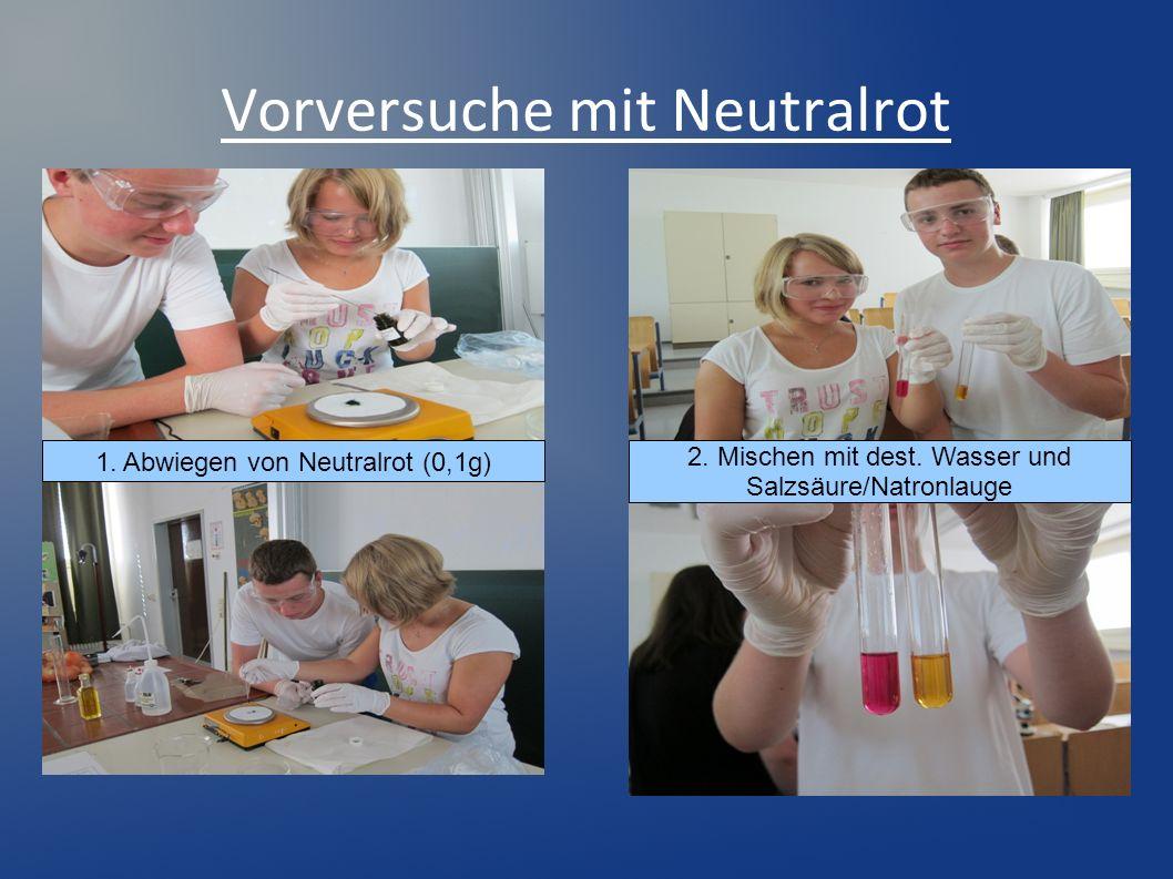 Vorversuche mit Neutralrot 1. Abwiegen von Neutralrot (0,1g) 2. Mischen mit dest. Wasser und Salzsäure/Natronlauge