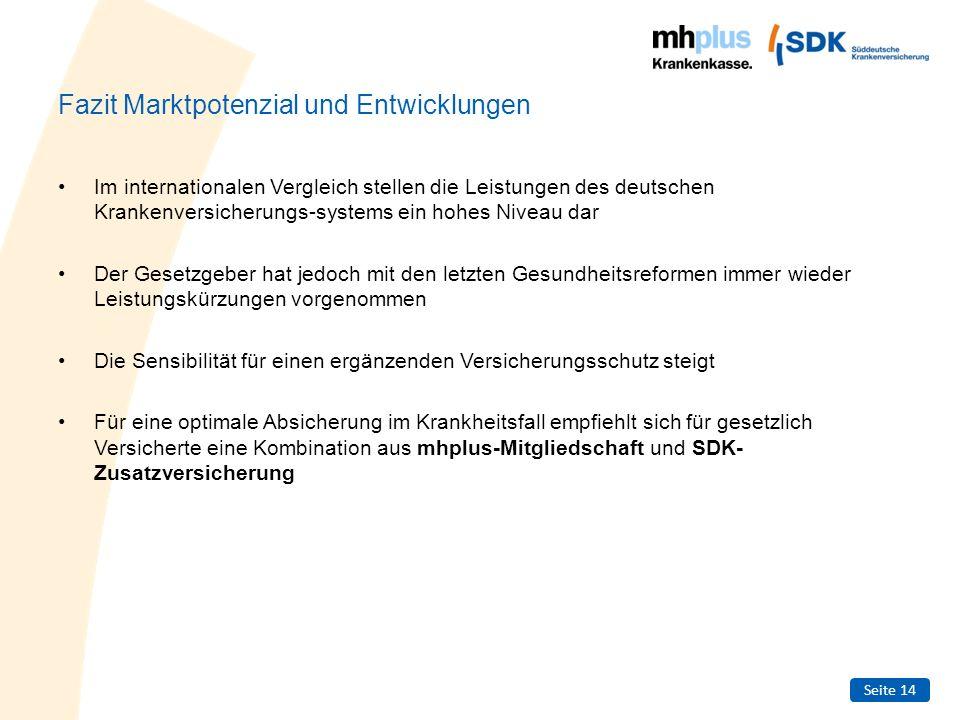 Seite 14 Fazit Marktpotenzial und Entwicklungen Im internationalen Vergleich stellen die Leistungen des deutschen Krankenversicherungs-systems ein hoh