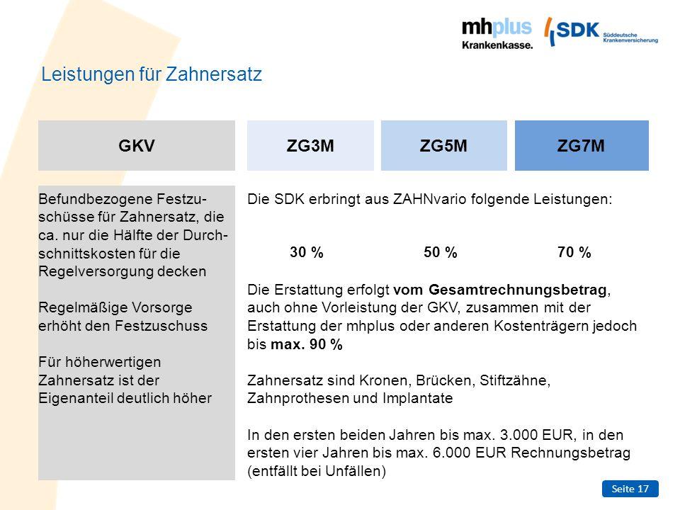 Seite 18 Leistungen für Kieferorthopädie Für bestimmte zahnprophy- laktische Maßnahmen (z.