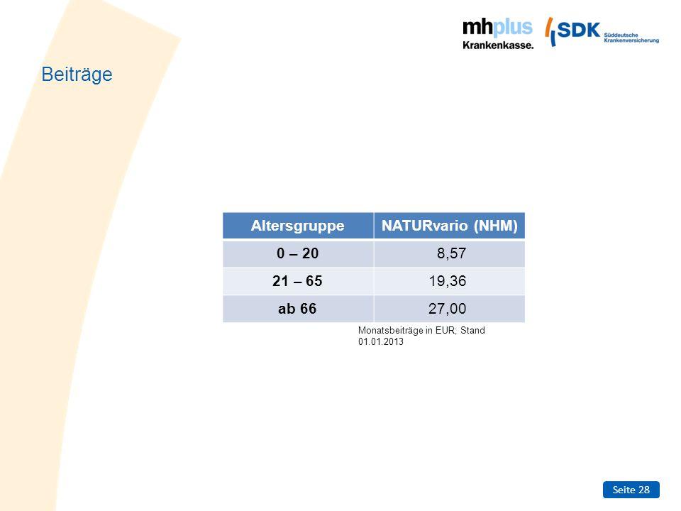 Seite 28 Beiträge AltersgruppeNATURvario (NHM) 0 – 208,57 21 – 6519,36 ab 6627,00 Monatsbeiträge in EUR; Stand 01.01.2013