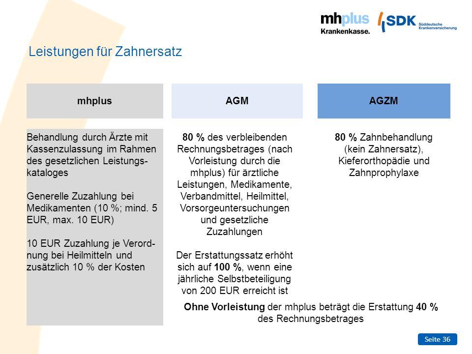 Seite 37 Beiträge AltersgruppeAGMAGZM 0 – 20 17,8012,61 21 – 65 63,5513,28 ab 66 75,2613,28 Monatsbeiträge in EUR; Stand 01.01.2013