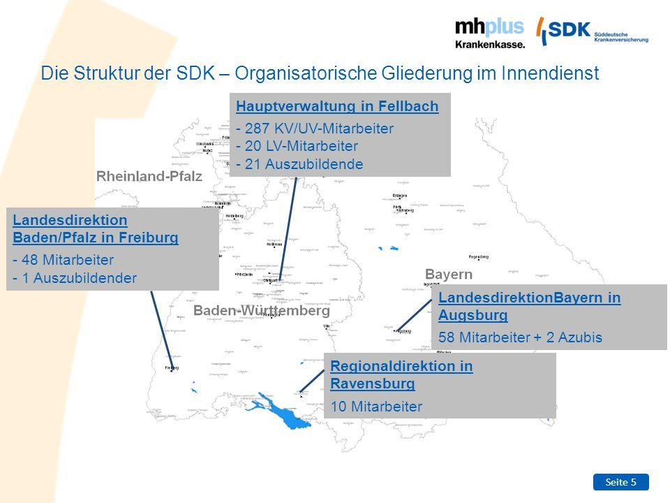 Seite 5 Die Struktur der SDK – Organisatorische Gliederung im Innendienst Hauptverwaltung in Fellbach - 287 KV/UV-Mitarbeiter - 20 LV-Mitarbeiter - 21