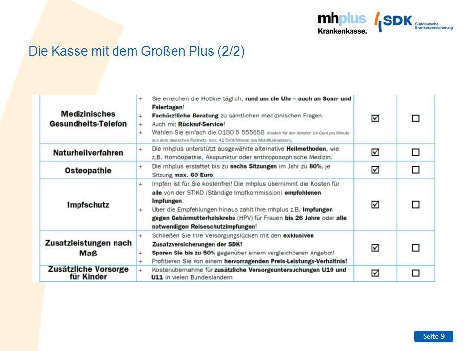 Seite 10 Marktpotenzial für privaten Ergänzungsschutz (1/2) Ca.