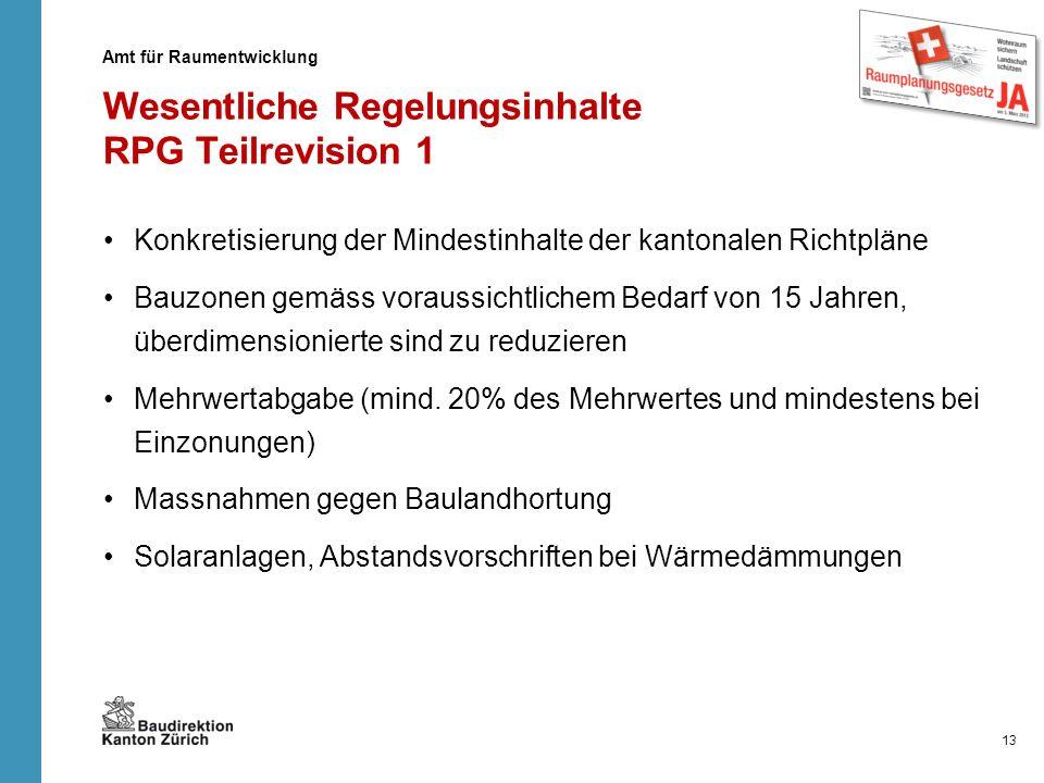 Wesentliche Regelungsinhalte RPG Teilrevision 1 Konkretisierung der Mindestinhalte der kantonalen Richtpläne Bauzonen gemäss voraussichtlichem Bedarf
