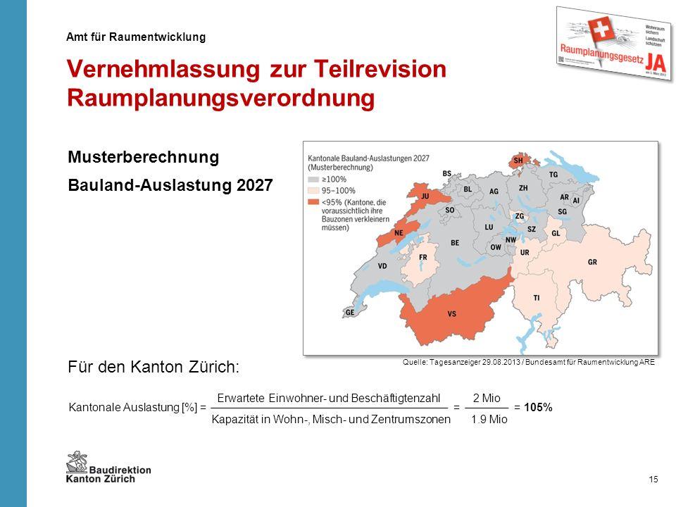 Vernehmlassung zur Teilrevision Raumplanungsverordnung 15 Amt für Raumentwicklung Musterberechnung Bauland-Auslastung 2027 Für den Kanton Zürich: Quel