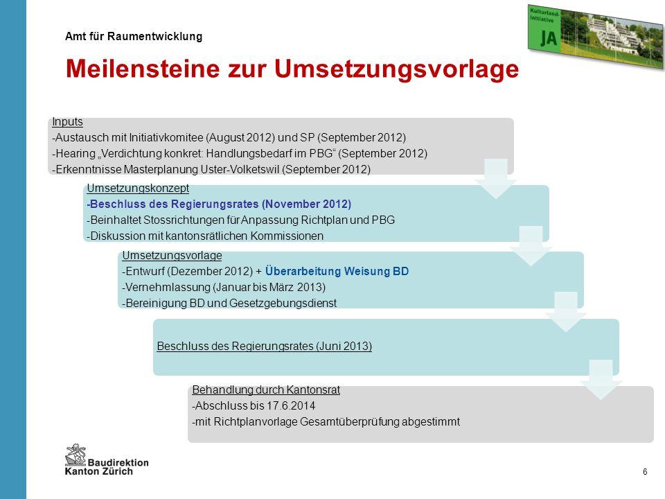 Amt für Raumentwicklung 6 Meilensteine zur Umsetzungsvorlage Inputs -Austausch mit Initiativkomitee (August 2012) und SP (September 2012) -Hearing Ver