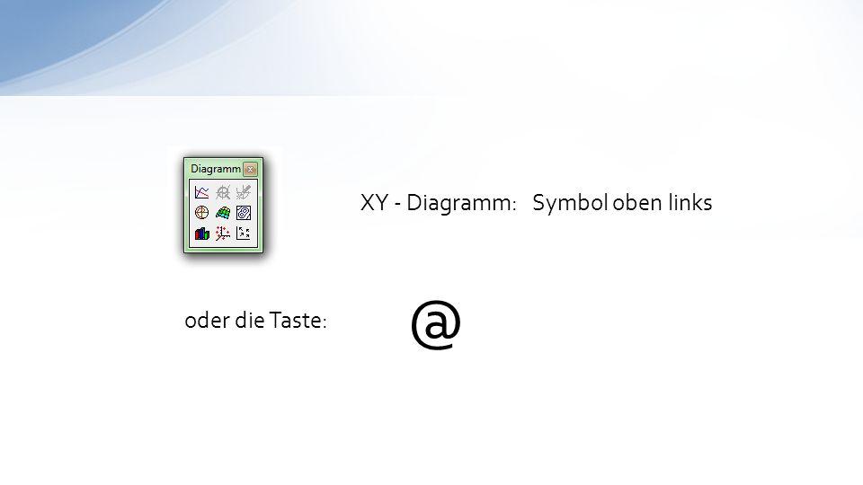 XY - Diagramm: Symbol oben links oder die Taste: @