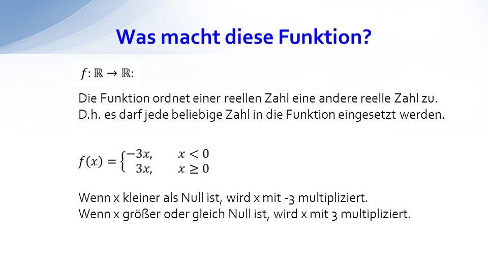 Was macht diese Funktion? Die Funktion ordnet einer reellen Zahl eine andere reelle Zahl zu. D.h. es darf jede beliebige Zahl in die Funktion eingeset