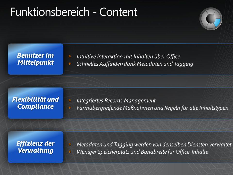 Effizienz der Verwaltung Flexibilität und Compliance Benutzer im Mittelpunkt