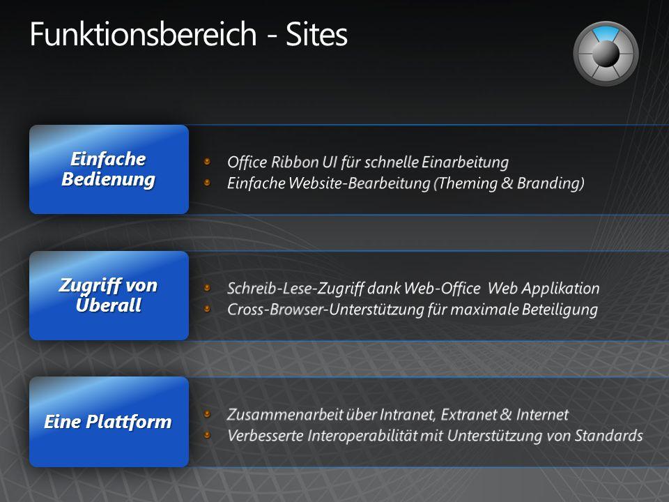 Installation und Einführung von Lösungen Verbundene Dateien Benutzer- getriebene Lösungen