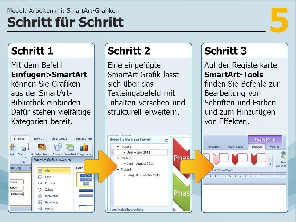 5 Schritt 1 Mit dem Befehl Einfügen>SmartArt können Sie Grafiken aus der SmartArt- Bibliothek einbinden.