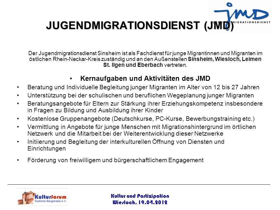 JUGENDMIGRATIONSDIENST (JMD) Der Jugendmigrationsdienst Sinsheim ist als Fachdienst für junge Migrantinnen und Migranten im östlichen Rhein-Neckar-Kre