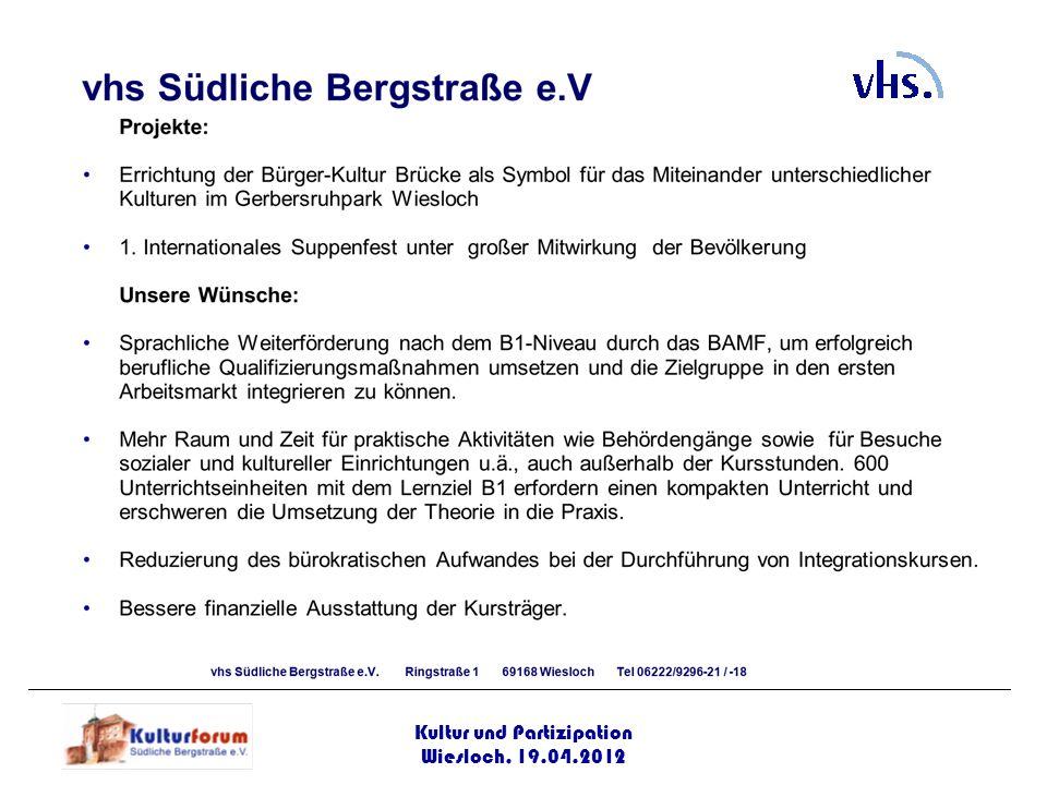 Kultur und Partizipation Wiesloch, 19.04.2012 Caritasverband für den Rhein-Neckar-Kreis e.V.