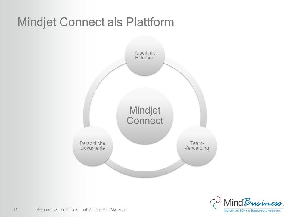 11 Mindjet Connect als Plattform Mindjet Connect Arbeit mit Externen Team- Verwaltung Persönliche Dokumente Kommunikation im Team mit Mindjet MindMana