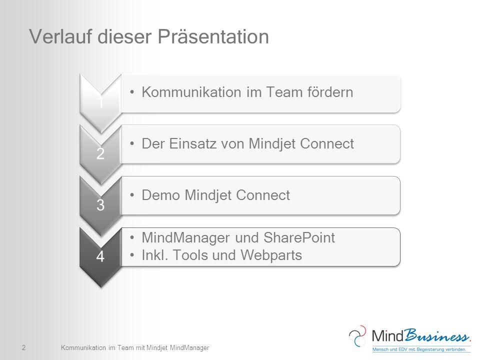 2 Verlauf dieser Präsentation Kommunikation im Team mit Mindjet MindManager 1 Kommunikation im Team fördern 2 Der Einsatz von Mindjet Connect 3 Demo M