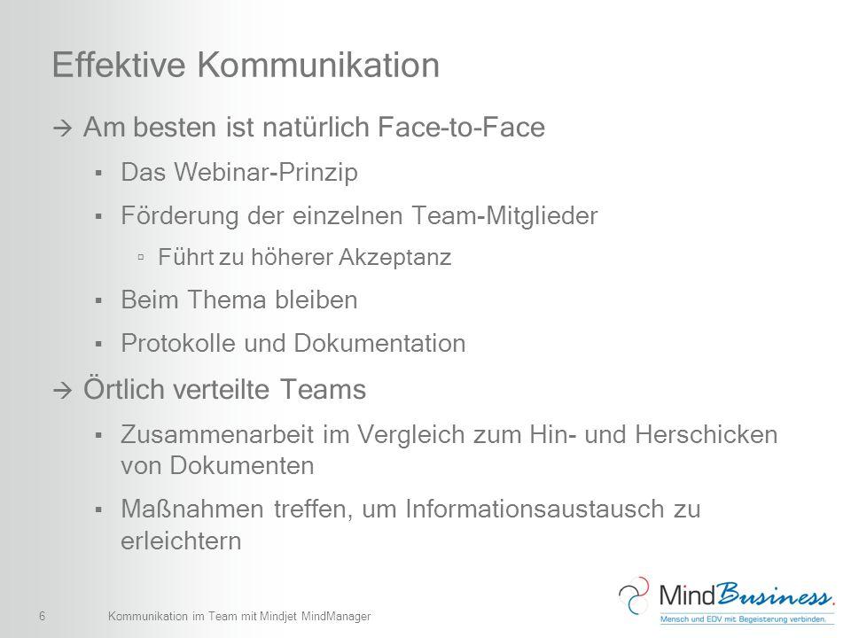 6 Effektive Kommunikation Am besten ist natürlich Face-to-Face Das Webinar-Prinzip Förderung der einzelnen Team-Mitglieder Führt zu höherer Akzeptanz