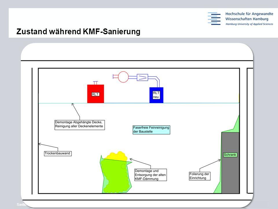 Seite 6 © Siemens AG 2013 11,2011,9011,600,400,00 8,80 6,10 5,10 4,40 1,20 1,60 7,90 8,60 Zustand während KMF-Sanierung