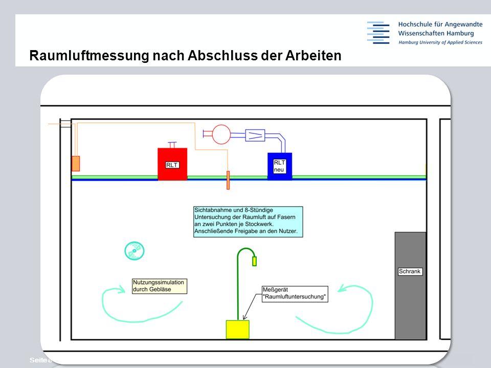 Seite 8 © Siemens AG 2013 11,2011,9011,600,400,00 8,80 6,10 5,10 4,40 1,20 1,60 7,90 8,60 Raumluftmessung nach Abschluss der Arbeiten