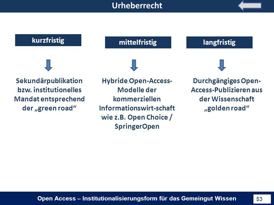 Open Access – Institutionalisierungsform für das Gemeingut Wissen 53 Setzen auf Open Access – nicht gegen, aber unabhängig vom Urheberrecht kurzfristig langfristigmittelfristig Sekundärpublikation bzw.