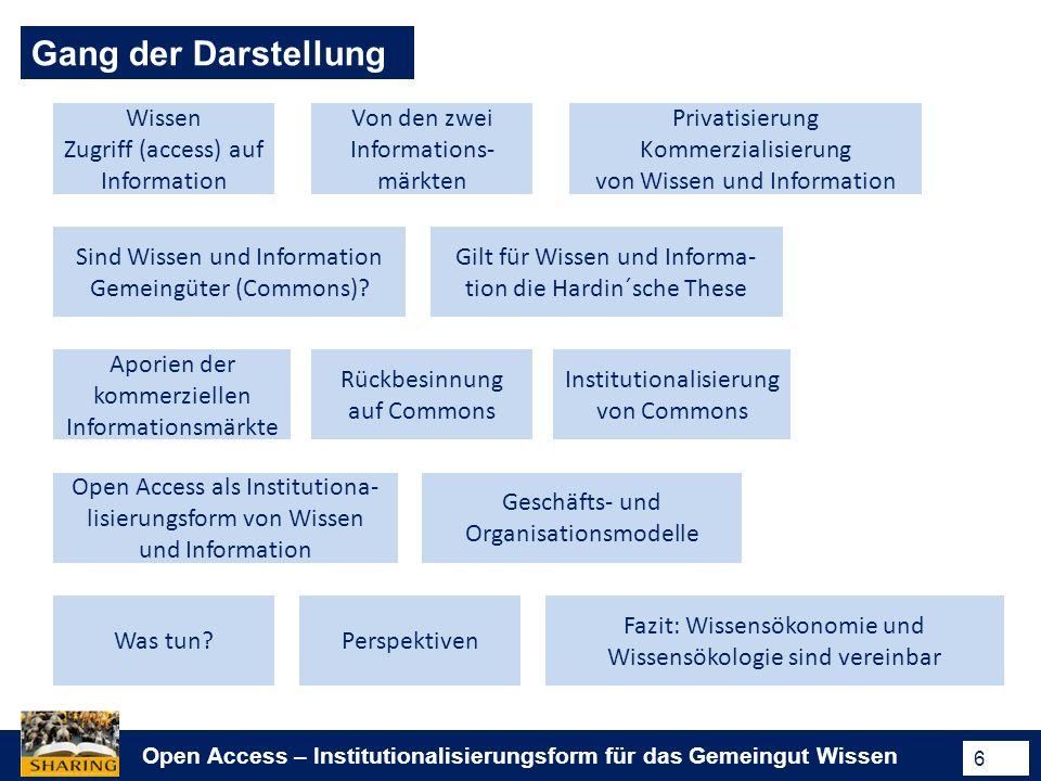 Open Access – Institutionalisierungsform für das Gemeingut Wissen 37 Open Access – Publikationsformen Green road Sekundärpublikation (nach/oder ohne eine Embargofrist) in Open- Access-Repositories Auch Modell für Verlagswirtschaft.