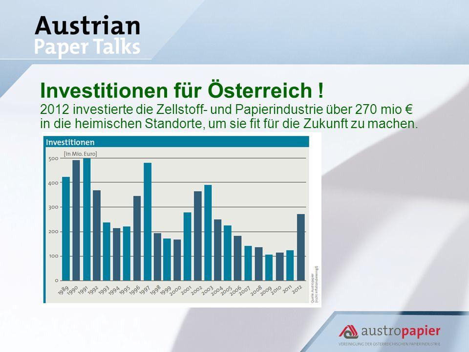 Investitionen für Österreich ! 2012 investierte die Zellstoff- und Papierindustrie über 270 mio in die heimischen Standorte, um sie fit für die Zukunf