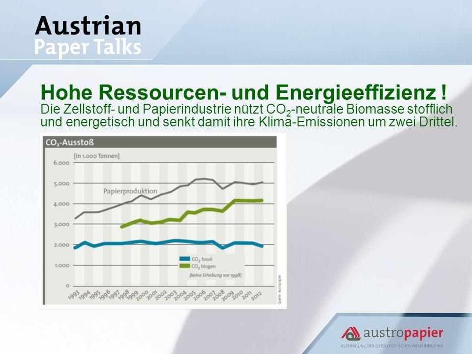 Hohe Ressourcen- und Energieeffizienz ! Die Zellstoff- und Papierindustrie nützt CO 2 -neutrale Biomasse stofflich und energetisch und senkt damit ihr
