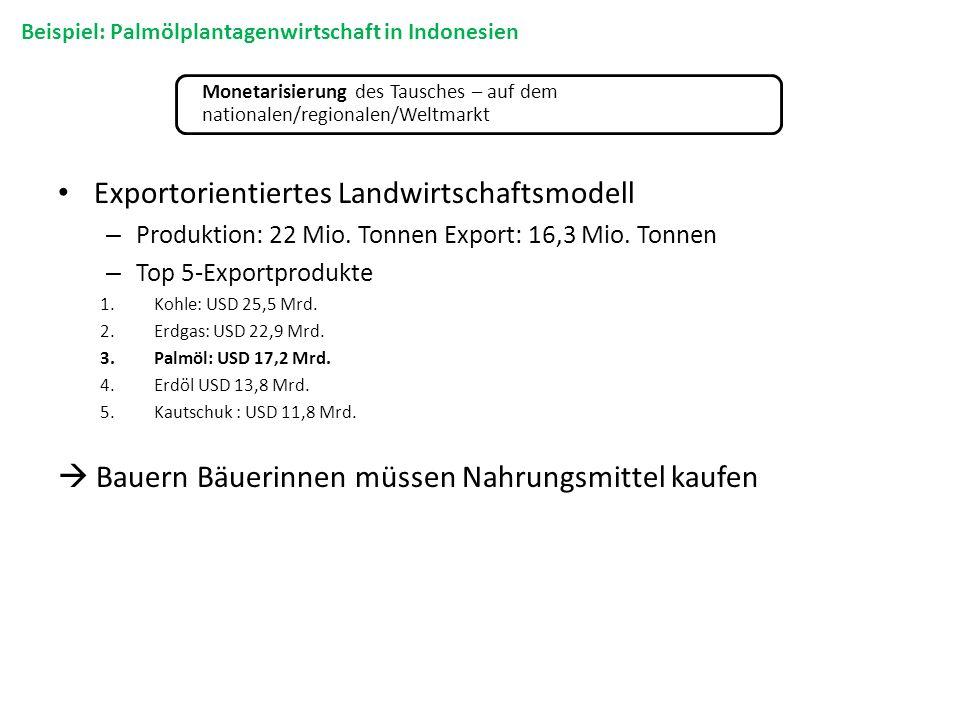 Exportorientiertes Landwirtschaftsmodell – Produktion: 22 Mio. Tonnen Export: 16,3 Mio. Tonnen – Top 5-Exportprodukte 1.Kohle: USD 25,5 Mrd. 2.Erdgas: