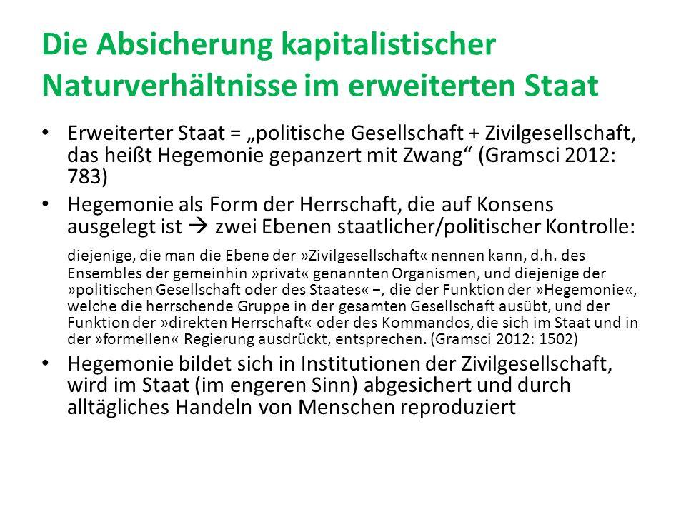 Die Absicherung kapitalistischer Naturverhältnisse im erweiterten Staat Erweiterter Staat = politische Gesellschaft + Zivilgesellschaft, das heißt Heg